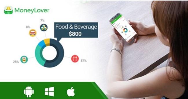 App quản lý chi tiêu Money Lover