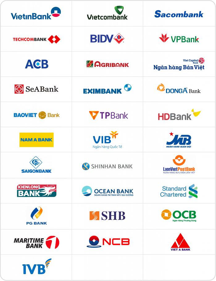 các ngân hàng cho rút tiền bằng thẻ vay Hạn mức thẻ vay Vietcredit